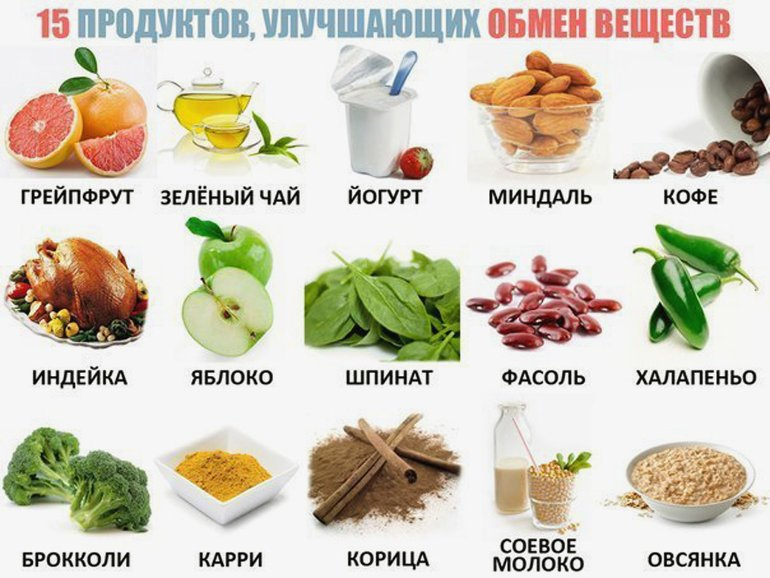 Products that improve metabolism